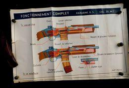 RARE GRANDE PLANCHE INSTRUCTION CARABINE U.S. M.2 Cal.30  #.12 - Armes Neutralisées