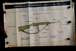 RARE GRANDE PLANCHE INSTRUCTION CARABINE U.S. M.2 Cal.30  #.13 - Armes Neutralisées