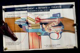 RARE GRANDE PLANCHE INSTRUCTION CARABINE U.S. M.2 Cal.30  #.15 - Armes Neutralisées