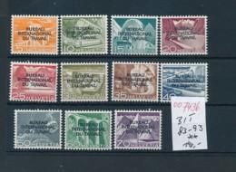 Schweiz Nr.  BIT 83-93   **      (oo7436  ) Siehe Scan - Servizio
