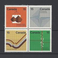 CANADA. YT  N° 485/488   Neuf **  1972 - 1952-.... Règne D'Elizabeth II