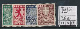 ESTONIA ESTONIE YVERT 163/166 CHARNIERE LH - Estonie