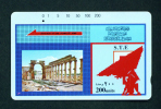 SYRIA - Magnetic Phonecard As Scan - Siria