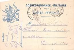 PIE-19-Mo-1007 : CARTE CORRESPÖNDANCE MILITAIRE. 26 JUIN 1915. TRESOR ET POSTES 84 - Marcofilia (sobres)