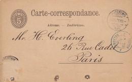 CARD SWITZERLAND 1876. WINTERTHUR TO FRANCE ENTREE SUISSE BELFORT - Briefmarken