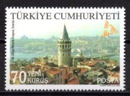 2005 TURKEY 22ND WORLD ARCHITECTURE CONGRESS MNH ** - Neufs