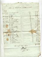 Facture 1810 Sainte Claire - Non Classés
