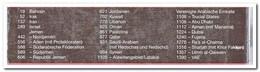 MIchel Catalog, Near East 2013 In Very Good Condition - Postzegelcatalogus