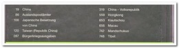 MIchel Catalog, China 2015 In Very Good Condition - Postzegelcatalogus