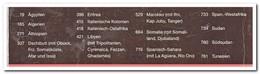MIchel Catalog, North-Africa 2014 In Very Good Condition - Postzegelcatalogus