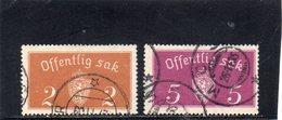 NORVEGE 1933-7 O FORMAT 35x19.5 - Norvège