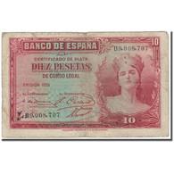Billet, Espagne, 10 Pesetas, 1935, KM:86a, B+ - 10 Pesetas