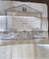 France - Superbe Action Datée 1882 De La Société Civile Anonyme De La Maison De L'Assomption à Nîmes - Complète - Actions & Titres