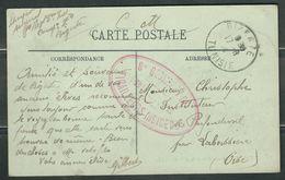 TUNISIE 1912 CPA Bizerte En FM Tirailleurs Indigénes - Marcophilie (Lettres)