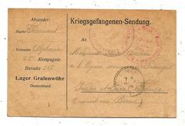 Guerre 1914-18 , SOUVIGNE , Indre Et Loire , Kriegsgefangenen-sendung , Prisonnier De Lager Grafenwöhr ,Allemagne,1915 - Guerre De 1914-18