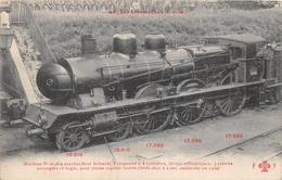 Les Locomotives  -  P.L.M.  -  Machine N° 2696   - Cheminots - Chemin De Fer - Matériel