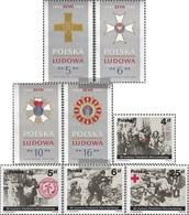 Polen 2926-2929,2930-2933 (completa Edizione) Usato 1984 People's Republic Of, Uprising - 1944-.... Repubblica