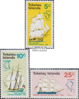 Tokelau 15-17 (kompl.Ausg.) Postfrisch 1970 Entdeckungsgeschichte Der Inselgrup - Tokelau