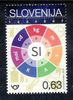 3333 Slovenia 2019 ** MNH Science Redefinition International System Of Base Units - Slovénie
