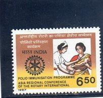 INDE 1987 ** - Inde