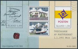 Mi Block 2 ** MNH Postal Service Independency - Aland