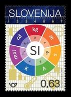 Slovenia 2019 Mih. 1359 Redefinition Of SI Base Units MNH ** - Slovénie