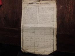 DOCUMENT HISTORIQUE 1831 (  LIRE TRES INTERESSANT TEXTE )  Côte St André  L INDEPENDANCE ET LA LIBERTE DE LA FRANCE - Documentos Históricos