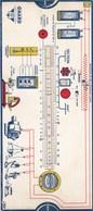 CURSEUR OMARO E . 2.,electricitée Et Autres ,, AVEC SA NOTICE - Technical