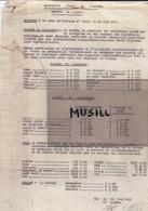 Bataillon Mixte De L'Annam, Hué. Rations De Campagne Et De Fourrage. 24/05/1930. - Documents