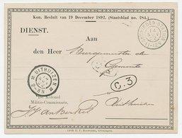Dienst Groningen - Uithuizen 1902 - Kolonel Militie Commissaris - Periode 1891-1948 (Wilhelmina)