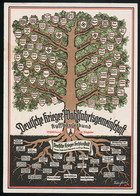 AK/CP Propaganda Reichskriegerbund Kyffhäuserbund  Nazi    Ungel/uncirc.1936   Erhaltung/Cond. 1- / 2   Nr. 00695 - Guerra 1939-45