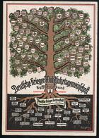 AK/CP Propaganda Reichskriegerbund Kyffhäuserbund  Nazi    Gel/circ.1936   Erhaltung/Cond.  2/2-   Nr. 00696 - Guerra 1939-45
