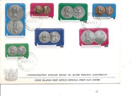 Monnaies ( FDC De Cook De 1973 à Voir) - Coins
