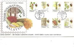 Fruits ( FDc De NegriSembilan De 1986 à Voir) - Frutas