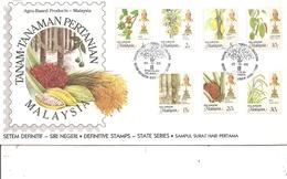 Fruits ( FDc De Selangor De 1986 à Voir) - Frutas
