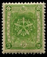 1935 Manchukuo - 1932-45 Manchuria (Manchukuo)