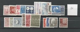 1980 MNH Denmark, Year Complete Postfris** - Danimarca