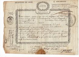 Militaria Congé De Réforme Infanterie De Ligne Louis Deschamps Loiret Au Dos Copie Du Certificat Des Officiers De Santé - Documentos