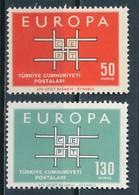 °°° TURKEY - Y&T N°1672/73 - 1963 MNH °°° - 1921-... Repubblica