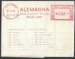 AP22   Italia,Italy Red Meter / Freistempel / Ema 1968  ALEMAGNA Milano - Affrancature Meccaniche Rosse (EMA)