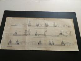 ANNALES DES PONTS Et CHAUSSEES (Allemagne)- Plan Du Bassin De Hambourg Graveur Anonyme 1903 (CLA24) - Cartes Marines