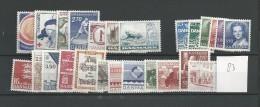 1983 MNH Denmark, Dänemark, Year Complete According To Michel, Postfris - Danimarca