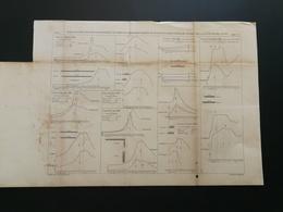ANNALES PONTS Et CHAUSSEES (Dep 62) Plan Du Fonctionnement Du Bassin De La Liane Graveur Macquet 1888 (CLA89) - Cartes Marines