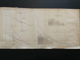ANNALES DES PONTS Et CHAUSSEES Plan De Recherche De Tarif Imp L.Courtier 1889 (CLA90) - Technical Plans