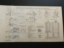 ANNALES PONTS Et CHAUSSEES (Dep 17) Plan D'électrification De Manoeuvre à La Rochelle-Pallice Imp A.Gentil 1916 (CLA94) - Máquinas