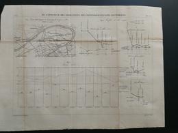 ANNALES PONTS Et CHAUSSEES Plan De L'influence Des Irrigations Sur Une Nappe Souteraine Graveur E.Pérot 1883 (CLB05) - Cartes Marines