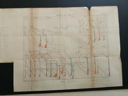 ANNALES PONTS Et CHAUSSEES  Plan D'un Graphique Des Fonçages Graveur A.Blitz 1883 (CLB10) - Technical Plans