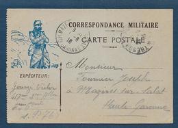 Carte F.M. - Cartes De Franchise Militaire