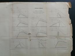 ANNALES PONTS Et CHAUSSEES - Hydraulique-Déversoirs - 1898 - Imp L. Courtier - (CLB21) - Travaux Publics