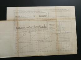 ANNALES PONTS Et CHAUSSEES (DEP59) - Service Hydrométrique Des Crues De Bassin - 1888 - Gravé Par Macquet - (CLB25) - Travaux Publics
